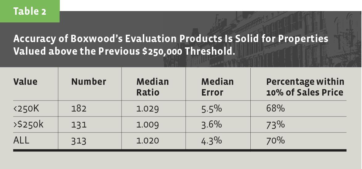 SBL Production Engine Sputters as Market Swings