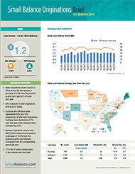 2Q National SBL Market Report