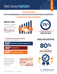 Infographic:Client Survey Results